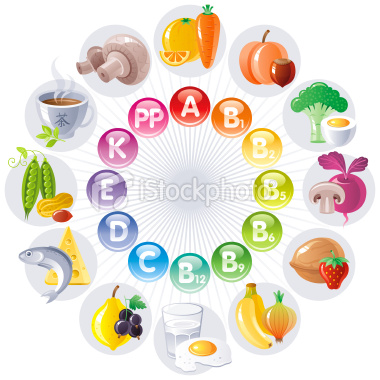 Các vitamin và khoáng chất giúp cải thiện trí nhớ cho sĩ tử mùa thi
